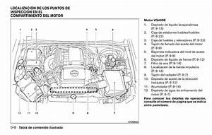 Descargar Manual Nissan Frontier    Zofti