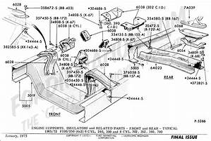 1989 Ford F 150 Steering Column Wiring Diagram Endocrinesystemdiagram Aivecchisaporilanciano It