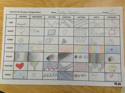 principles and elements of design 14 pltw elements and principles design matrix images