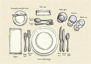The Rules For Setting Your Holiday Table  And Why They