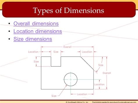 10 Dimensioning. 10 Dimensioning Explain Why Dimensions