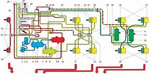 Technic Auto Car  Air Brake System    U0e23 U0e30 U0e1a U0e1a U0e40 U0e1a U0e23 U0e01 U0e25 U0e21 U0e25 U0e49 U0e27 U0e19  U0e23 U0e16 U0e1a U0e23 U0e23 U0e17 U0e38 U0e01
