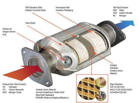 kearns catalytic converter utah auto repair master muffler