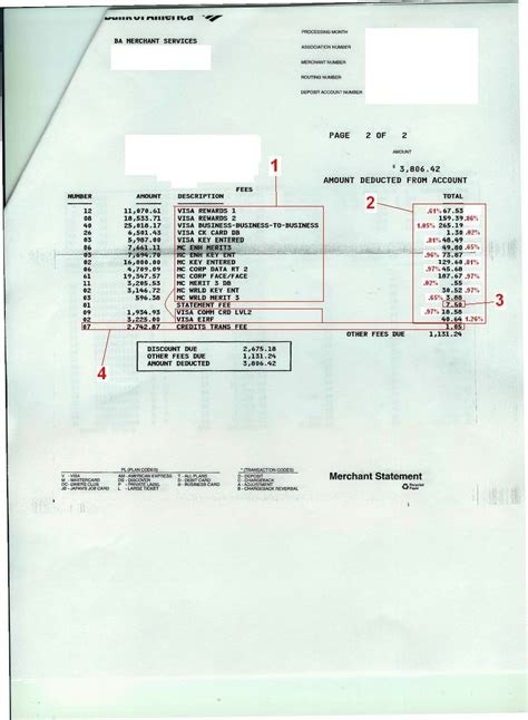 merchant card services processing statement analysis www