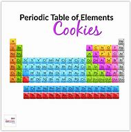 Best 25 ideas about periodic table project find what youll love periodic table element project urtaz Image collections