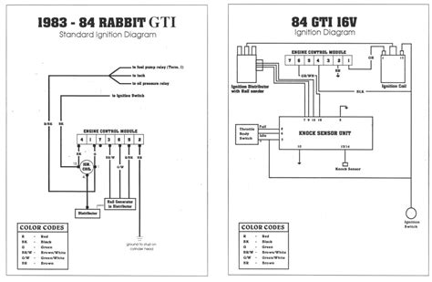 vwvortex rabbit 16v wiring