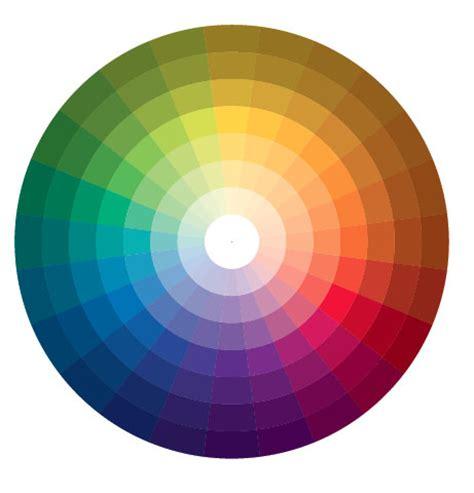 color wheel makeup artistry mugeek vidalondon