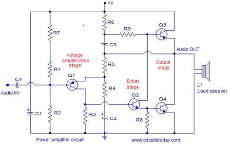 Practical Power Amplifier Stages Block Diagram Circuit