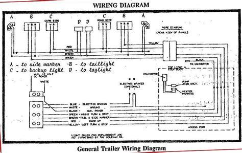 pop up cer wiring diagram best wiring diagram
