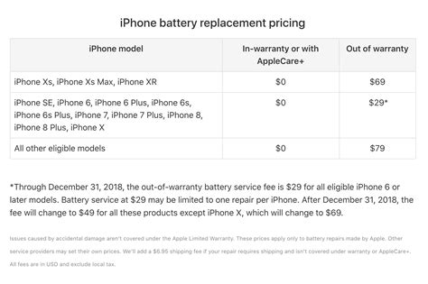 apple updates iphone battery replacement prices