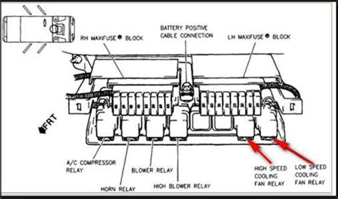 1995 Pontiac Bonneville Fuse Box Location by Location Of High Speed Blower Relay 1994 Bonneville Fixya