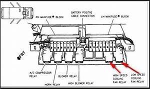 Fuse Diagram For 1997 Bonneville
