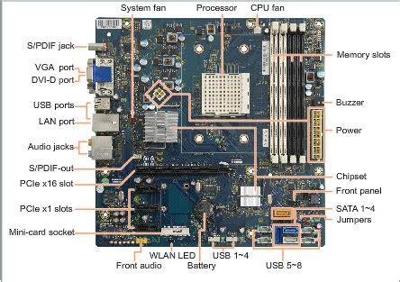 wiring diagram / connections for p7-1010 motherboard - HP