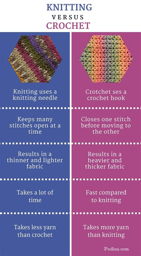 what is the difference between knitting and crocheting difference between knitting and crochet