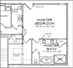 How Big Is A Standard Bedroom by Blueprint Reading Basics Custom Timber Log Homes