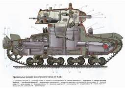 Tanks In Ww1 Diagram Here is a diagram and cutaway  Tanks Ww1 Diagram