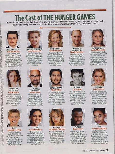 list of characters in hunger top 28 the hunger list of characters hunger games cast the hunger games characters