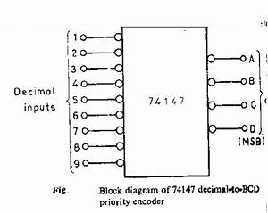 T5 8 Block Diagram