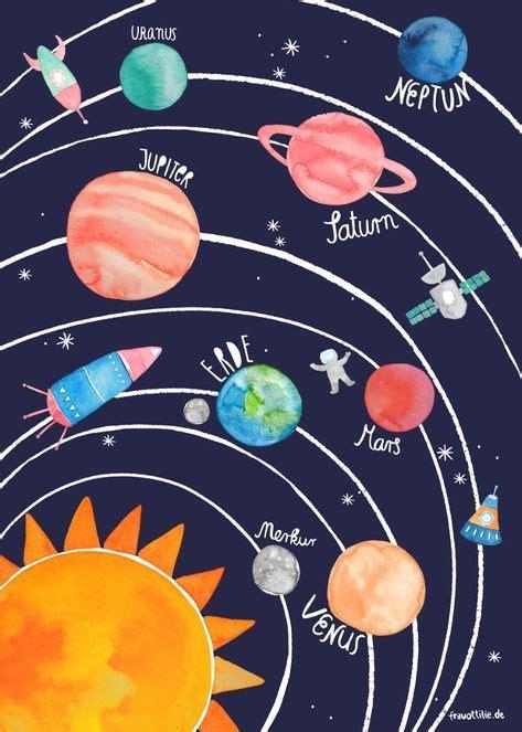 Kinderzimmer Junge Weltraum by Poster Sonnensystem Erde Sonnensystem Sonne