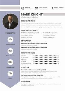 Guide to good professional cv samples good resume samples for Create professional cv