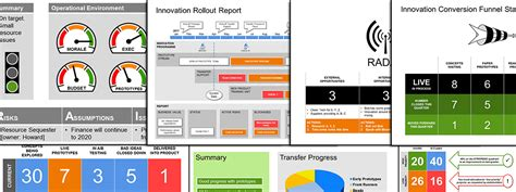 innovation project status report powerpoint  formats