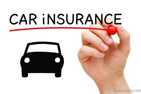 All You need to Know About Temporary Car Insurance