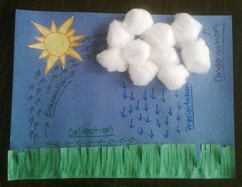 water cycle project preschool daycare weather science 768 | dcb1130b966899c49c7a8ccaa9752e32