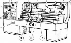 Nardini Ms Tr Ms Tr Metal Lathe Instructions