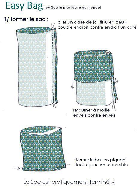 modèles de sacs en tissu à faire soi même comment fabriquer un sac tissu sacs en tissu tissu et diy