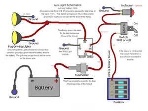 similiar tractor trailer wiring diagram keywords tractor trailer light plug wiring diagram image wiring diagram