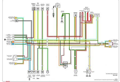 yamaha motor wiring diagram yamaha motor diagram wiring