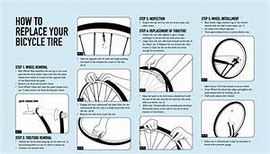 Design Process Blog  How To Replace Your Bicycle Tire Manual