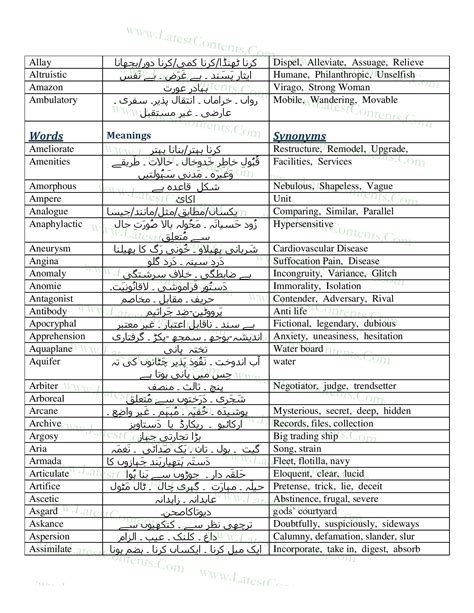 Mcat English Vocabulary List 201415 By Uhs