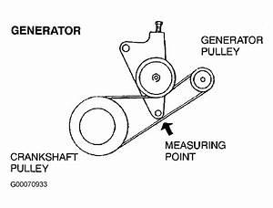Mazda Protege Timing Belt