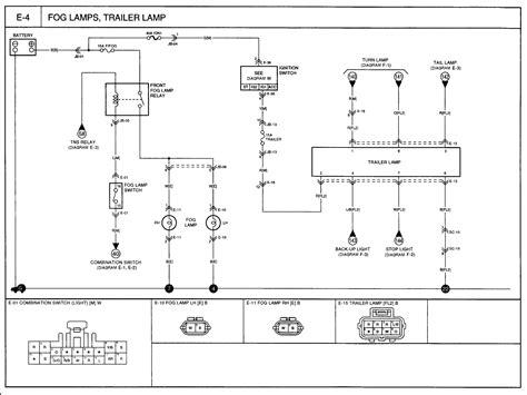 Need Know Wiring For Fog Lights Kia Sorento