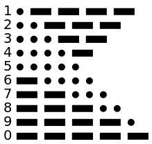 Morse Code Encoder   101 Computing