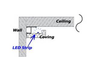 Install Cabinets by How To Position Your Led Strip Lights