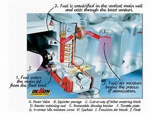 Carburetor Tuning - Advanced Secrets Revealed