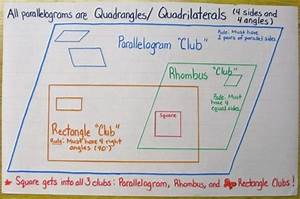 Do You Know Who Is In The Parallelogram Club