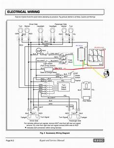 Valuable Club Car Charger Receptacle Wiring Diagram Ez Go