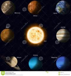 All Planet Names Solar System