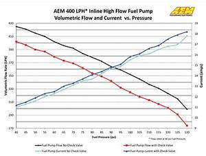 Aem Water Methanol Kit Wiring Diagram Download
