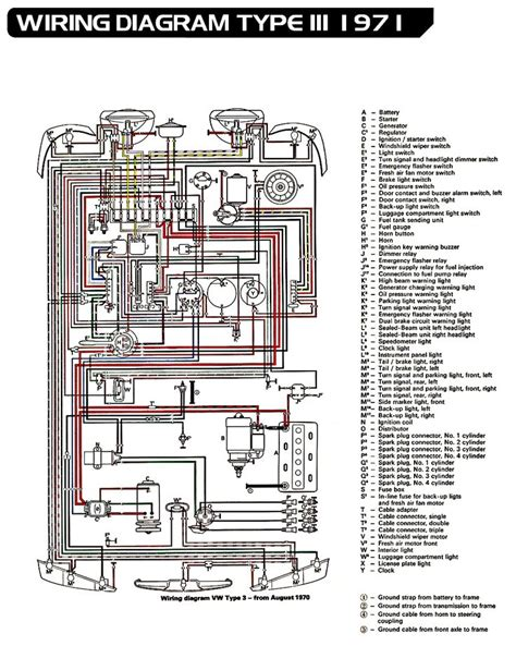 Type Wiring Diagram Simple Compared