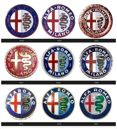 Alfa Romeo Symbol by Alfa Romeo Logo Meaning And History Alfa Romeo Symbol