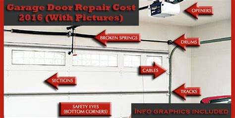 garage door repair cost garage door repair replacement costs 2018 2019 with