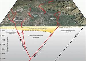 Evaluating The Seismic Relation Between The West Valley