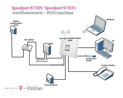 speedport wv isdn netvodo router und technik