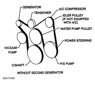 1988 Chevy K1500 Serpentine Belt Diagram by Serpentine Belt Diagram For 1997 C1500 Chevrolet Silverado