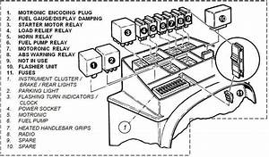 R1150rt Fuse Box Diagram