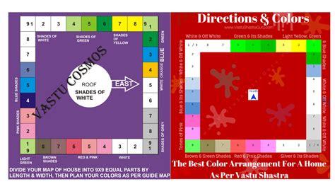 colors recommendation as per vastu shastra